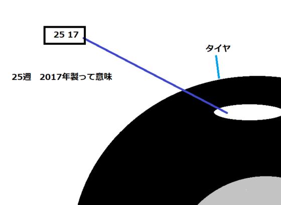 タイヤ製造年月日.png