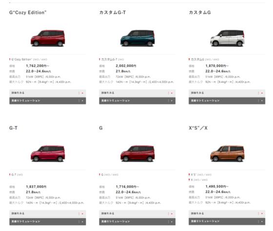 トヨタ ルーミー グレード価格.png