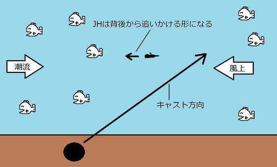 魚がバレちゃう原因.png